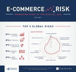 GES infographic - Risks